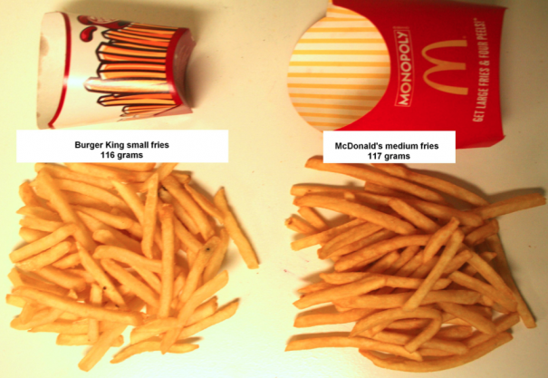 Small and Medium Friessource: fastfoodmarketing.org