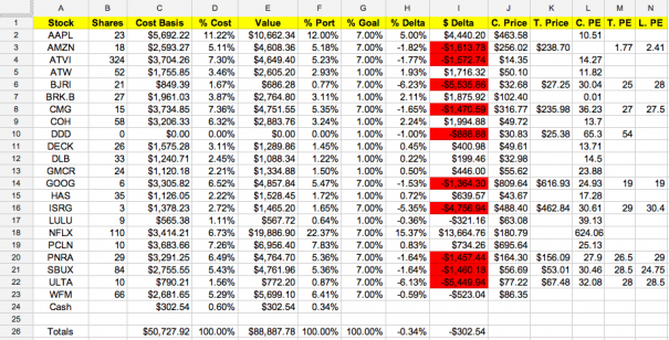 My stock options calculator