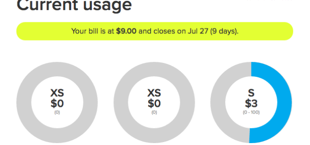 I couldn't believepeople spent $160 a month on their cell phone bill until I saw this on Reddit. Why? Because I pay less than that for an entire yearafter I […]